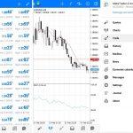 aplikasi metatrader 4 untuk forex trading